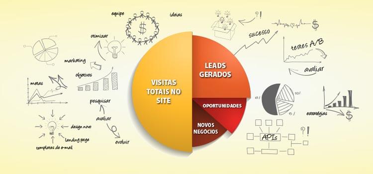 marketing-digital-de-resultados-vc